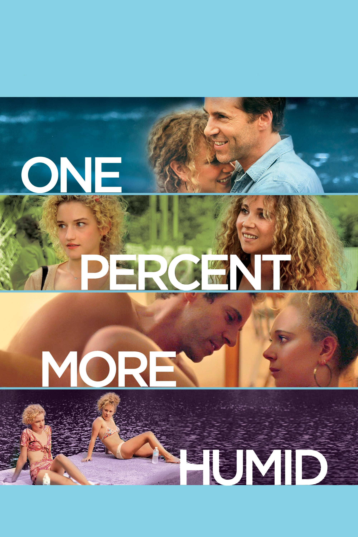 "Plakat von ""One Percent More Humid"""